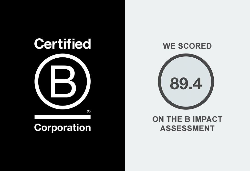B Score